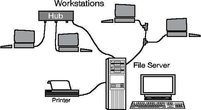 Drawing of computer; Actual size=240 pixels wide